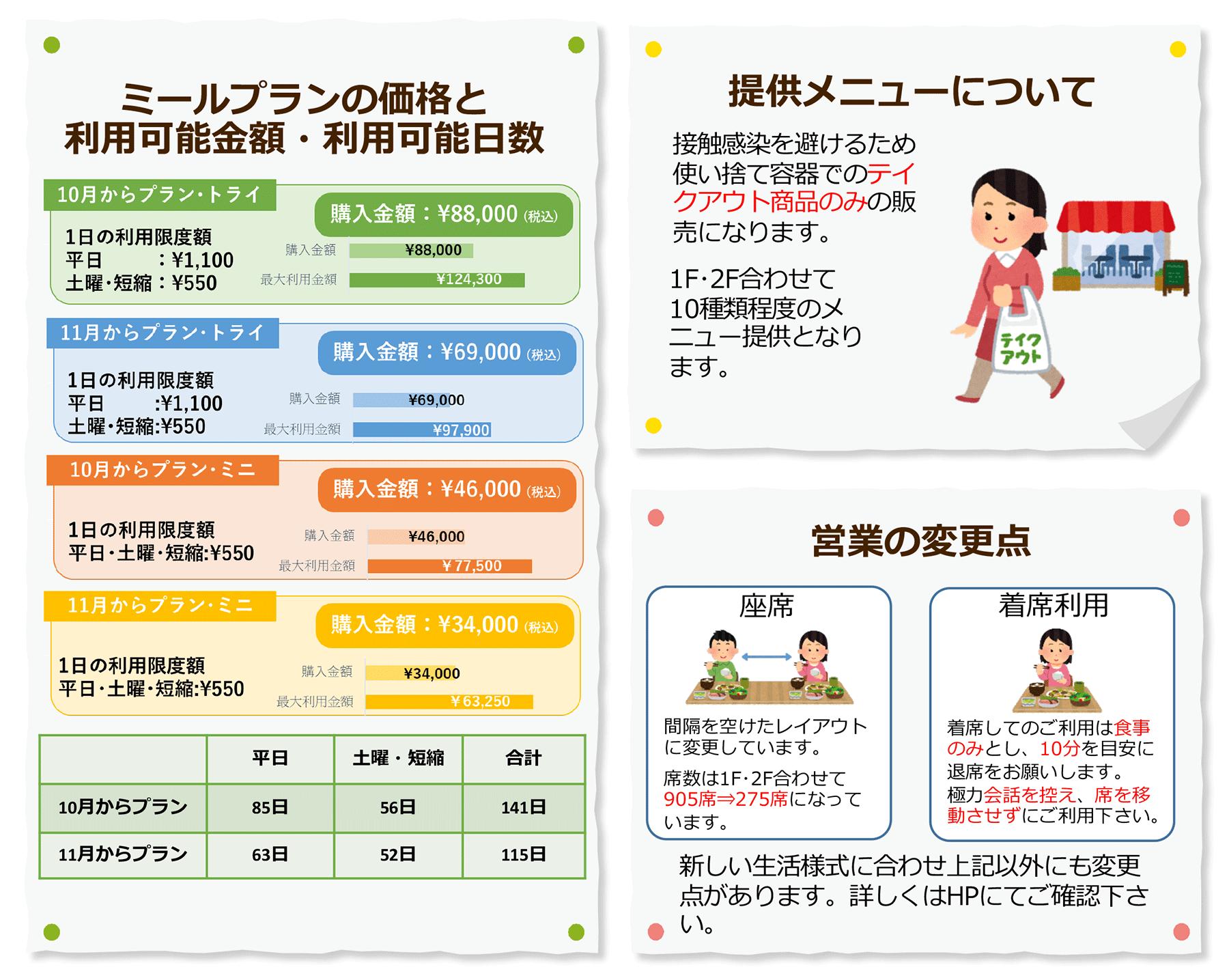 信夫 福島 寮 大学